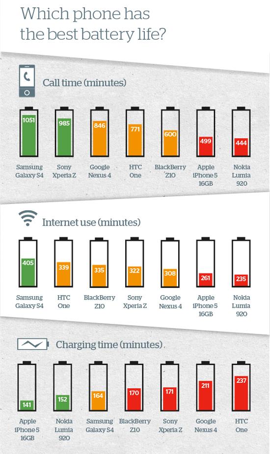 battery-life